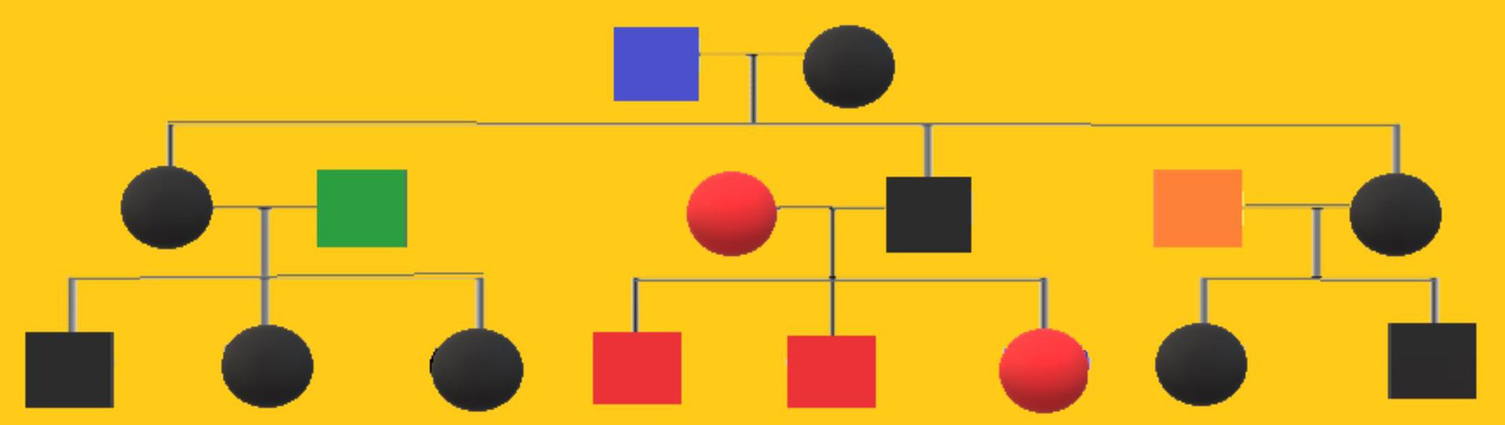 Human Genetics - Tree