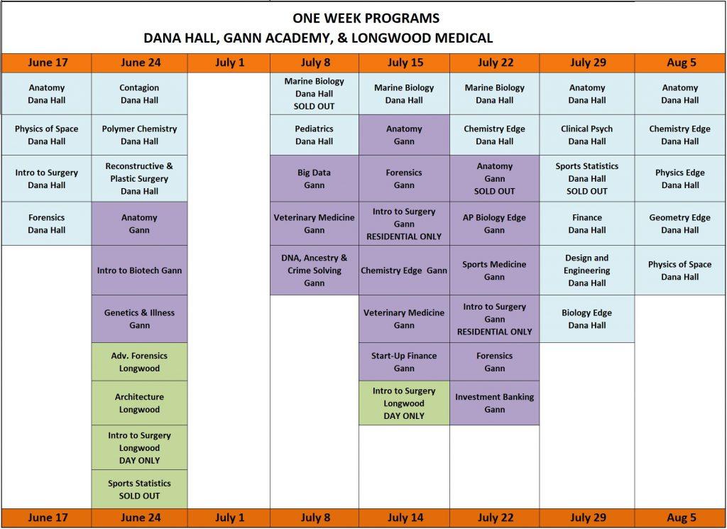 One-Week Schedule 6.3.19