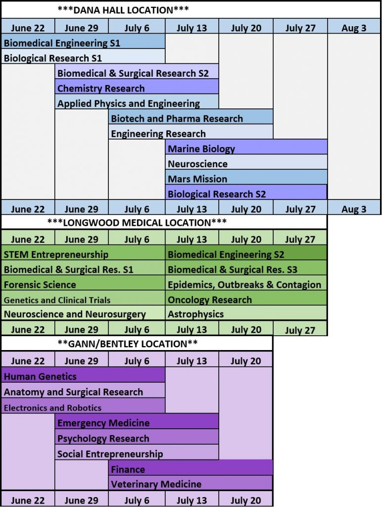 Schedule for three-week programs