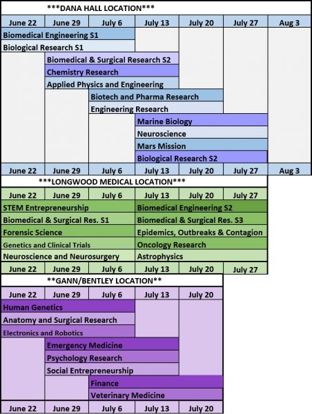 Schedule for three-week programs