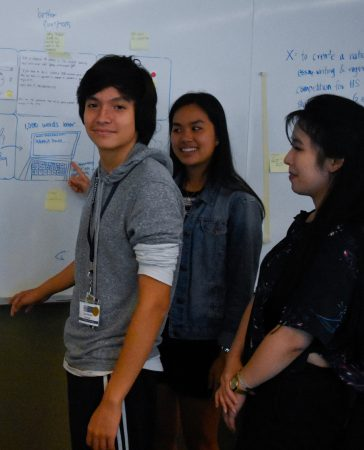 Students pose in front of a whiteboard in the Investment Banking one-week summer business program